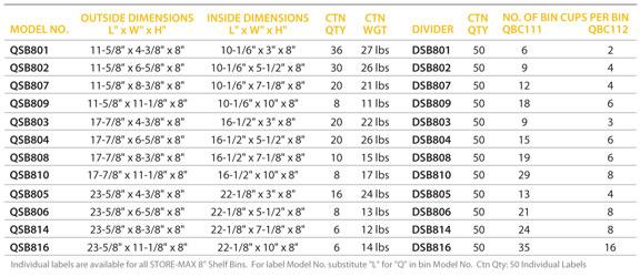 "8"" High bins chart"