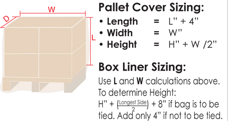 how to measure for a box liner